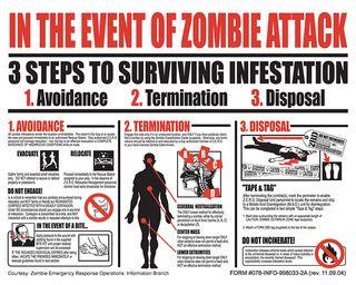 Zombieattacksign