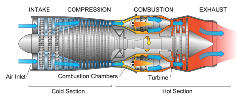 800px-Jet_engine.svg