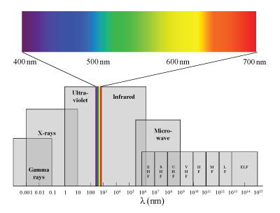 EM-Spectrum1