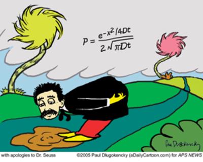 Cartoongif